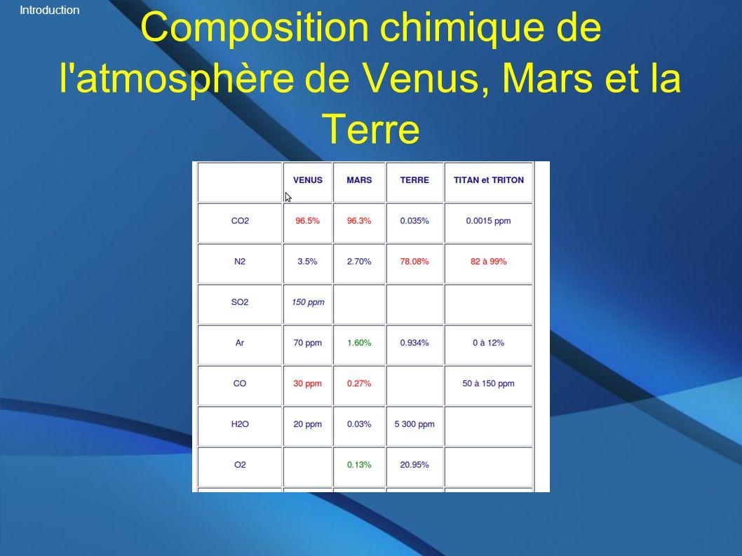 Vénus et Mars ont des atmosphères assez similaires Terre a moins de C02 (piégeage sédiment calcaire, dévelopement foret,...), plus d O2 (produit par les végétaux chlorophyliens).