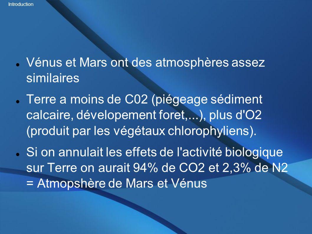 Vénus et Mars ont des atmosphères assez similaires Terre a moins de C02 (piégeage sédiment calcaire, dévelopement foret,...), plus d'O2 (produit par l