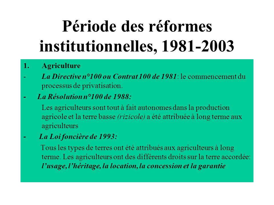 Période des réformes institutionnelles, 1981-2003 1.Agriculture -La Directive n°100 ou Contrat 100 de 1981: le commencement du processus de privatisat