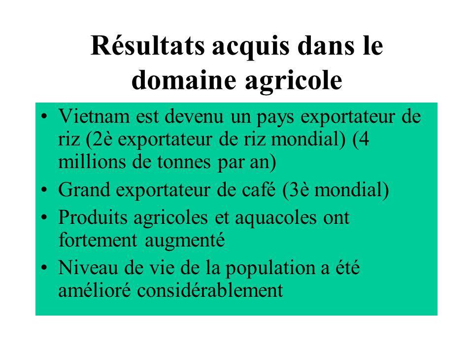 Résultats acquis dans le domaine agricole Vietnam est devenu un pays exportateur de riz (2è exportateur de riz mondial) (4 millions de tonnes par an)