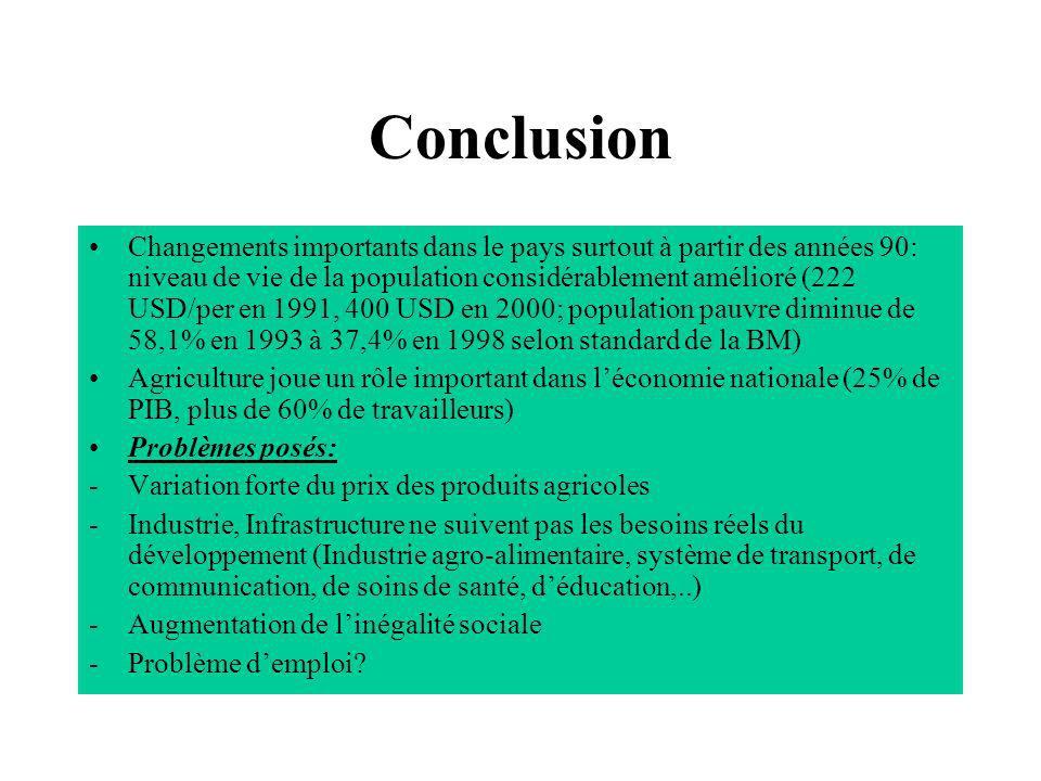 Conclusion Changements importants dans le pays surtout à partir des années 90: niveau de vie de la population considérablement amélioré (222 USD/per e