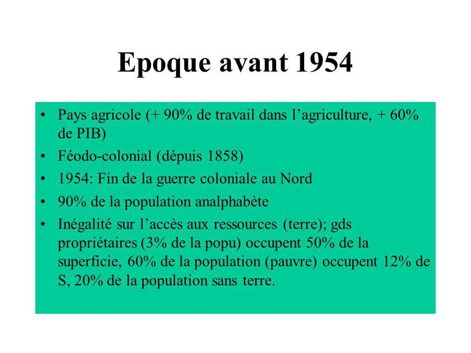 Epoque avant 1954 Pays agricole (+ 90% de travail dans lagriculture, + 60% de PIB) Féodo-colonial (dépuis 1858) 1954: Fin de la guerre coloniale au No