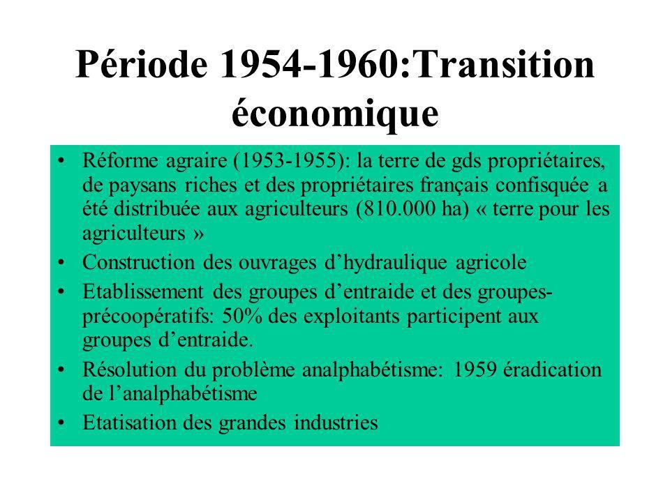 Période 1954-1960:Transition économique Réforme agraire (1953-1955): la terre de gds propriétaires, de paysans riches et des propriétaires français co