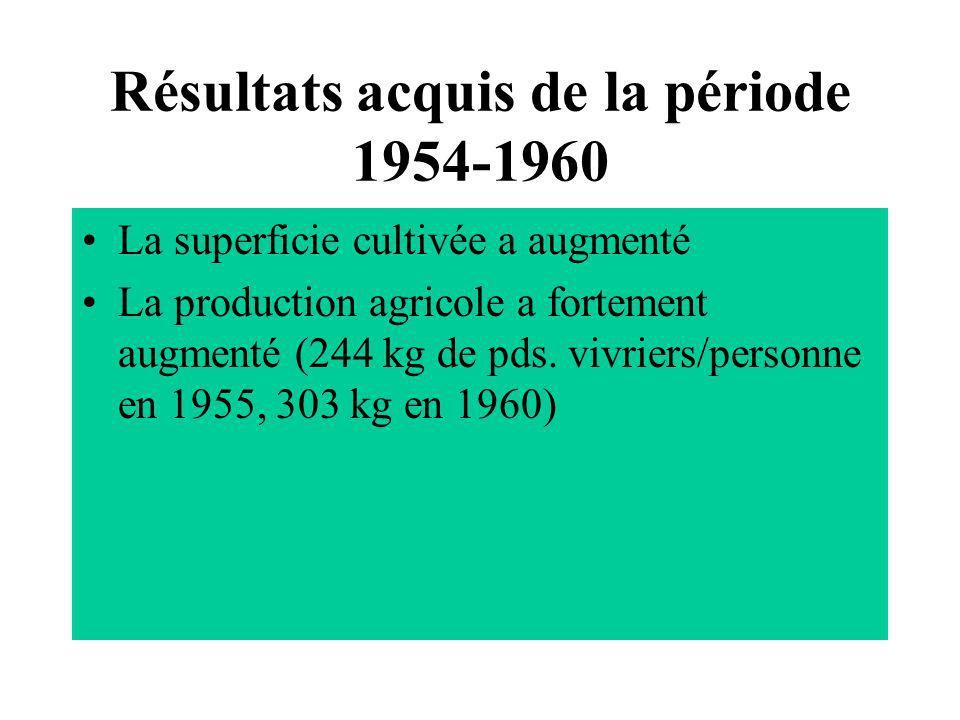 Résultats acquis de la période 1954-1960 La superficie cultivée a augmenté La production agricole a fortement augmenté (244 kg de pds. vivriers/person