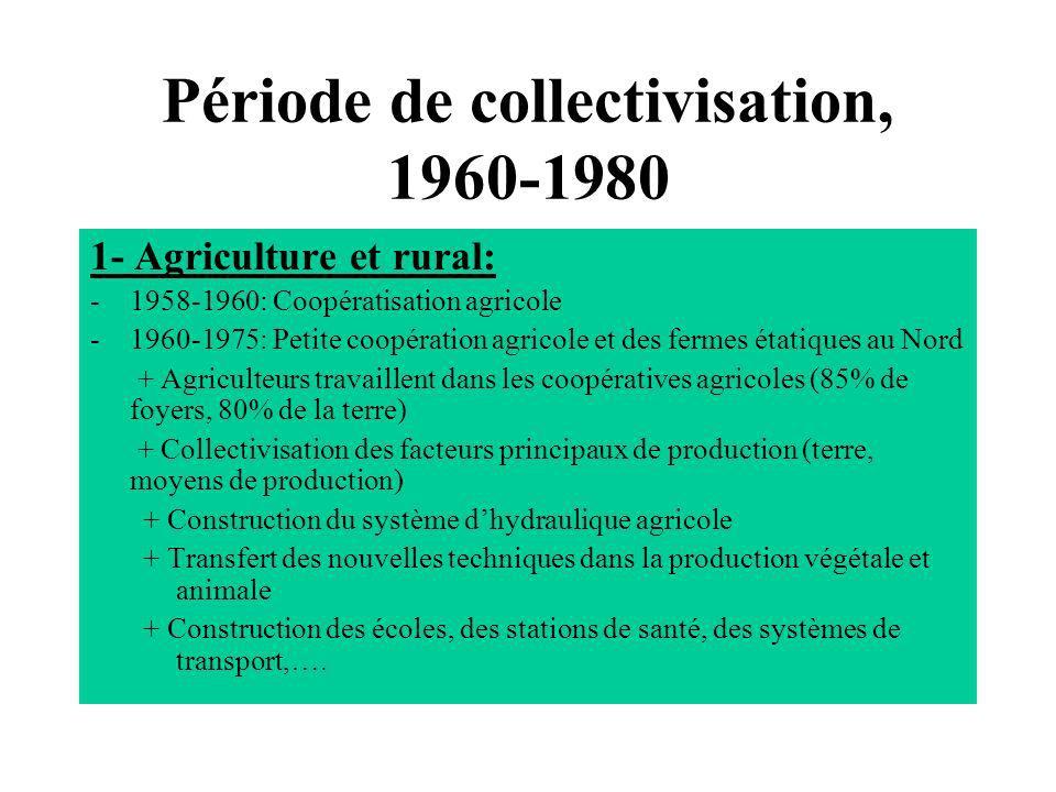 Période de collectivisation, 1960-1980 1- Agriculture et rural: -1958-1960: Coopératisation agricole -1960-1975: Petite coopération agricole et des fe