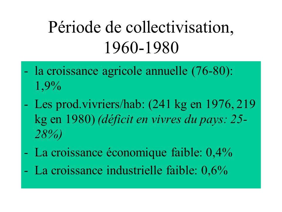 Période de collectivisation, 1960-1980 -la croissance agricole annuelle (76-80): 1,9% -Les prod.vivriers/hab: (241 kg en 1976, 219 kg en 1980) (défici