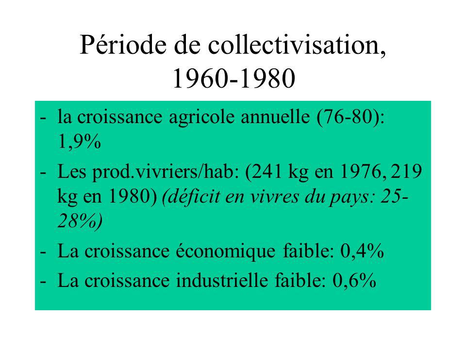 Période de collectivisation, 1960-1980 2.
