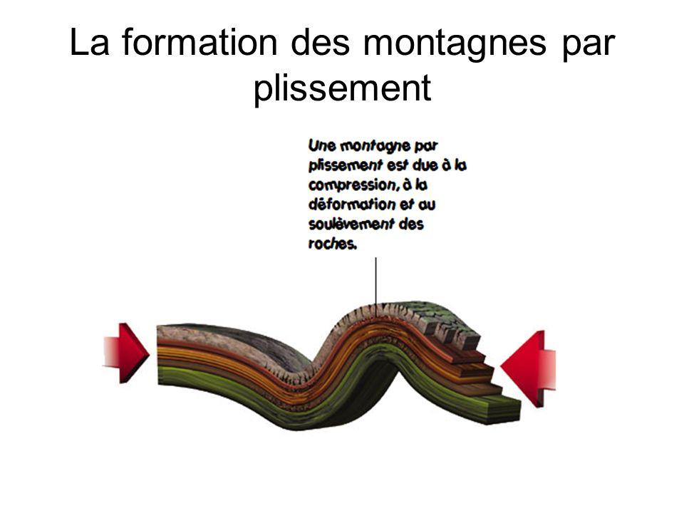 La formation des montagnes par plissement