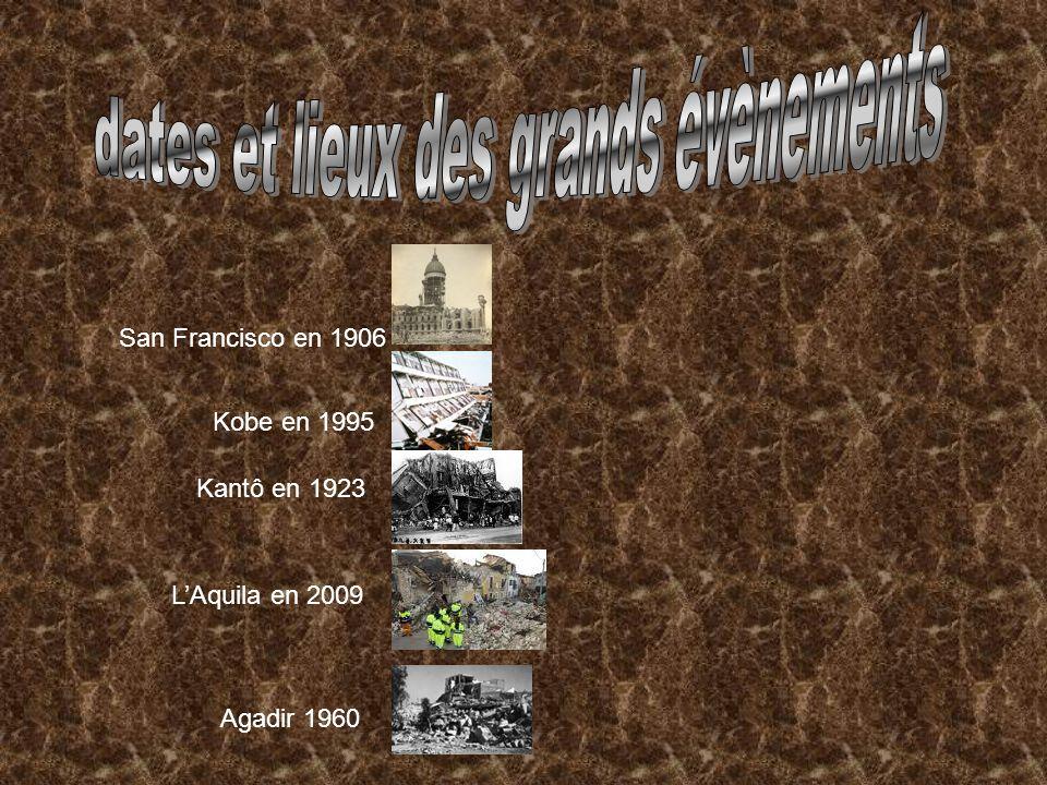 San Francisco en 1906 Kobe en 1995 Kantô en 1923 LAquila en 2009 Agadir 1960