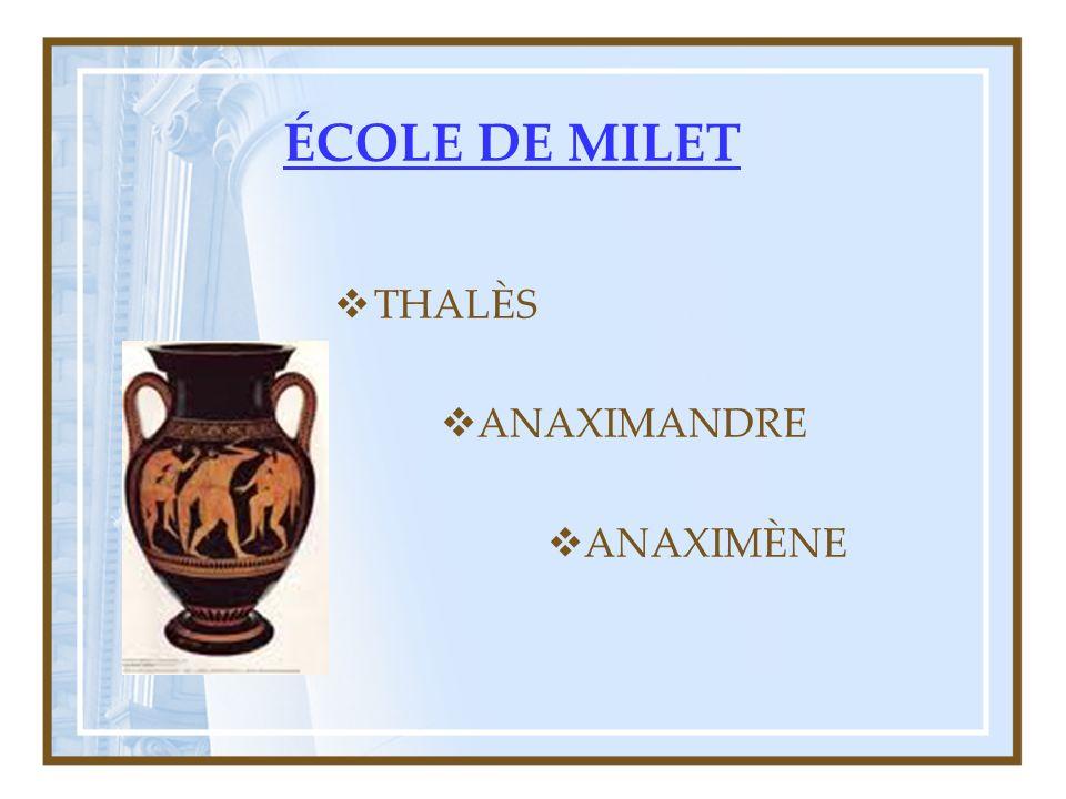 ÉCOLE DE MILET THALÈS ANAXIMANDRE ANAXIMÈNE