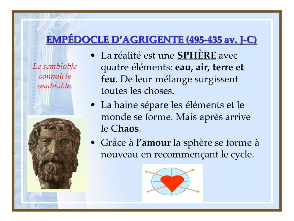 EMPÉDOCLE DAGRIGENTE (495-435 av.