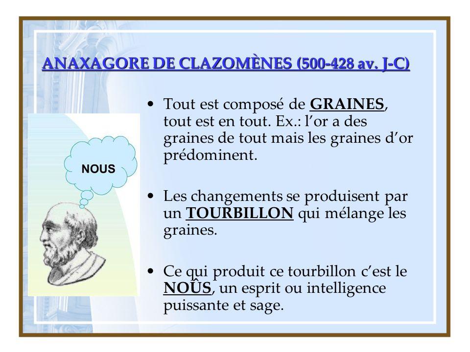 ANAXAGORE DE CLAZOMÈNES (500-428 av.J-C) Tout est composé de GRAINES, tout est en tout.