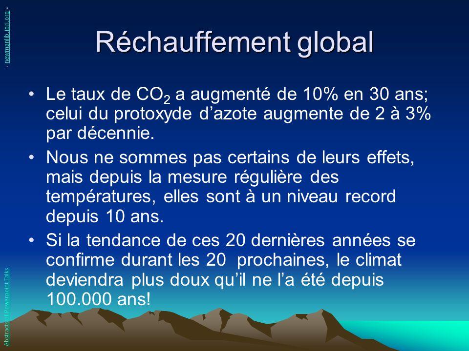 Réchauffement global Le taux de CO 2 a augmenté de 10% en 30 ans; celui du protoxyde dazote augmente de 2 à 3% par décennie. Nous ne sommes pas certai