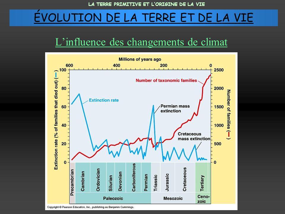 Linfluence des changements de climat LA TERRE PRIMITIVE ET LORIGINE DE LA VIE ÉVOLUTION DE LA TERRE ET DE LA VIE