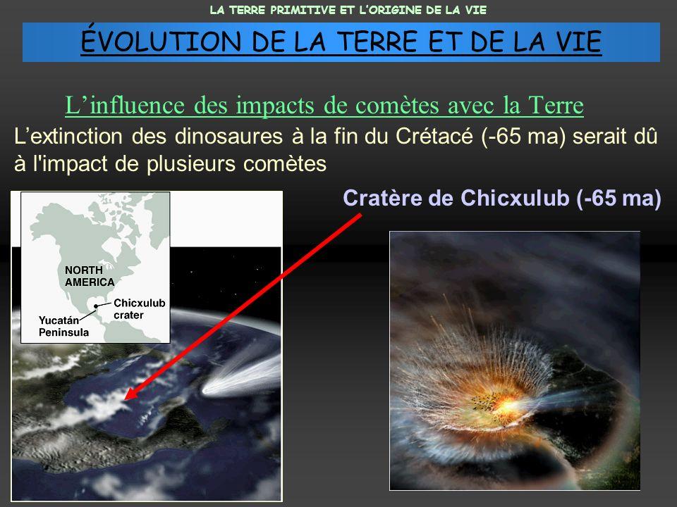 Linfluence des impacts de comètes avec la Terre Lextinction des dinosaures à la fin du Crétacé (-65 ma) serait dû à l'impact de plusieurs comètes Crat