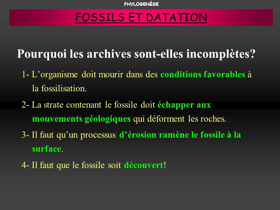 Pourquoi les archives sont-elles incomplètes? 1- Lorganisme doit mourir dans des conditions favorables à la fossilisation. 2- La strate contenant le f