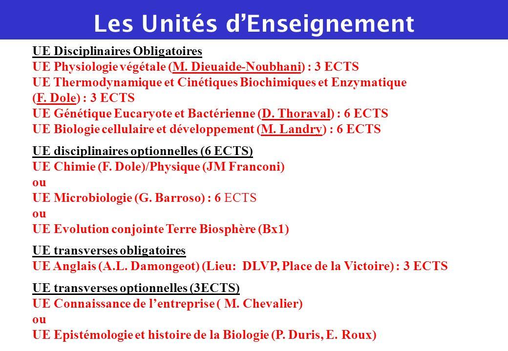 UE Disciplinaires Obligatoires UE Physiologie végétale (M. Dieuaide-Noubhani) : 3 ECTS UE Thermodynamique et Cinétiques Biochimiques et Enzymatique (F