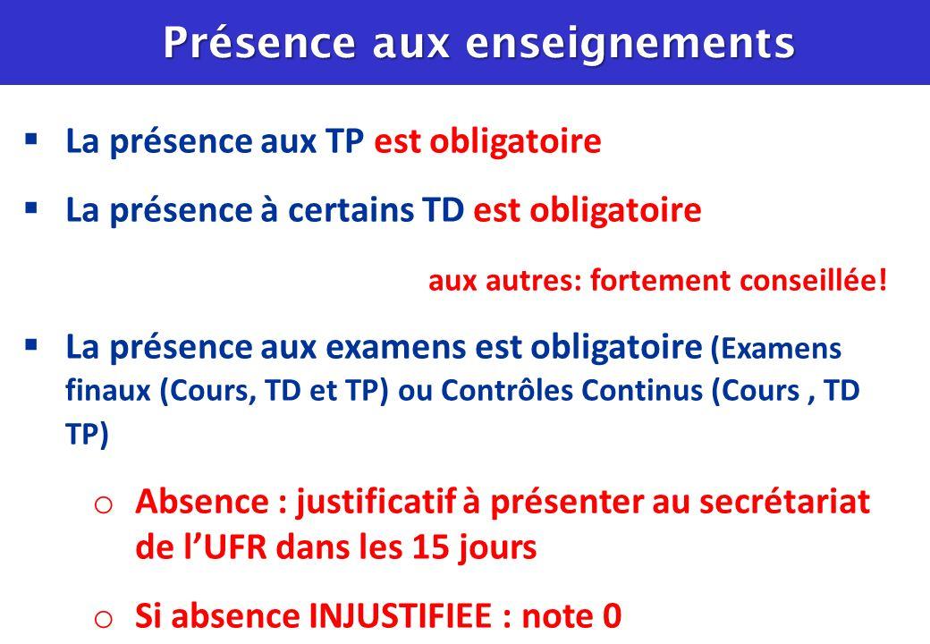 La présence aux TP est obligatoire La présence à certains TD est obligatoire aux autres: fortement conseillée! La présence aux examens est obligatoire