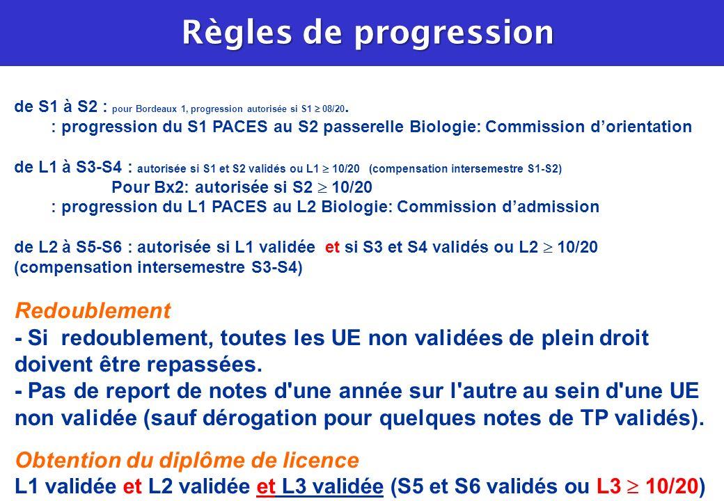 de S1 à S2 : pour Bordeaux 1, progression autorisée si S1 08/20. : progression du S1 PACES au S2 passerelle Biologie: Commission dorientation de L1 à