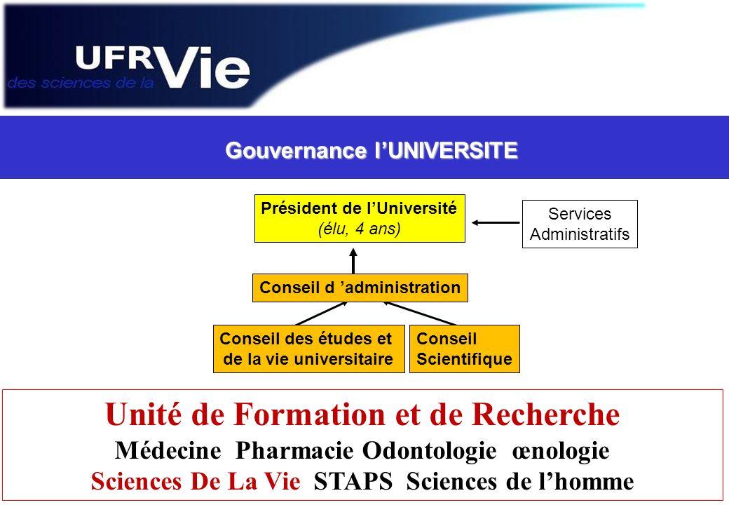 Unité de Formation et de Recherche Médecine Pharmacie Odontologie œnologie Sciences De La Vie STAPS Sciences de lhomme Gouvernance lUNIVERSITE Préside