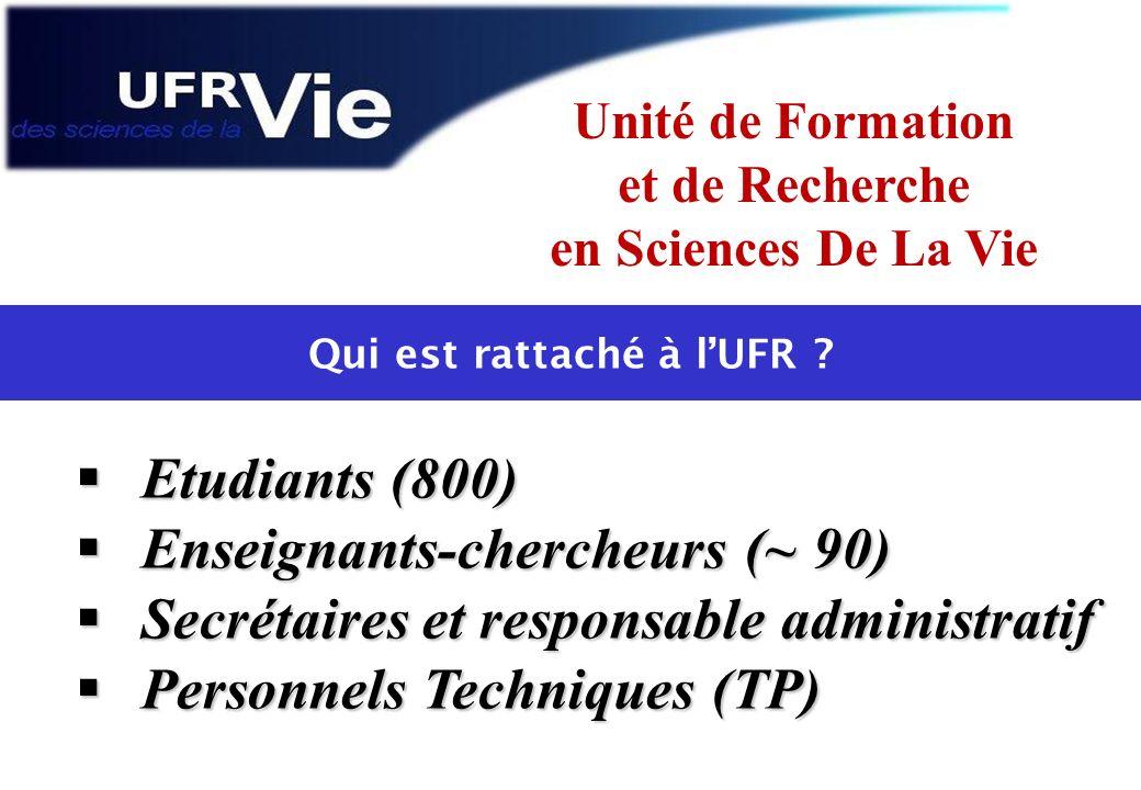 Unité de Formation et de Recherche en Sciences De La Vie Etudiants (800) Etudiants (800) Enseignants-chercheurs (~ 90) Enseignants-chercheurs (~ 90) S