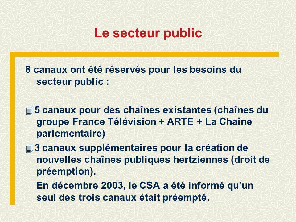 Le secteur public 8 canaux ont été réservés pour les besoins du secteur public : 5 canaux pour des chaînes existantes (chaînes du groupe France Télévi