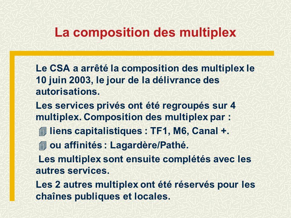 La composition des multiplex Le CSA a arrêté la composition des multiplex le 10 juin 2003, le jour de la délivrance des autorisations. Les services pr