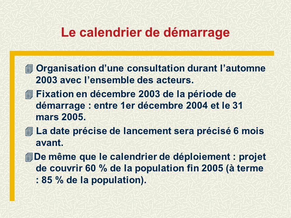 Le calendrier de démarrage Organisation dune consultation durant lautomne 2003 avec lensemble des acteurs. Fixation en décembre 2003 de la période de