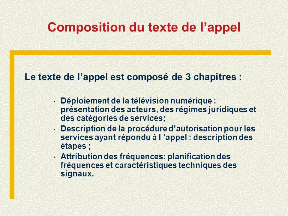 Composition du texte de lappel Le texte de lappel est composé de 3 chapitres : Déploiement de la télévision numérique : présentation des acteurs, des
