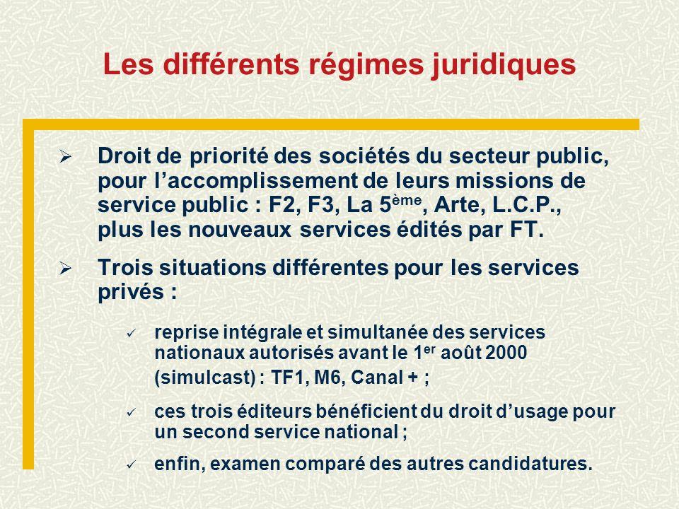 Les différents régimes juridiques Droit de priorité des sociétés du secteur public, pour laccomplissement de leurs missions de service public : F2, F3