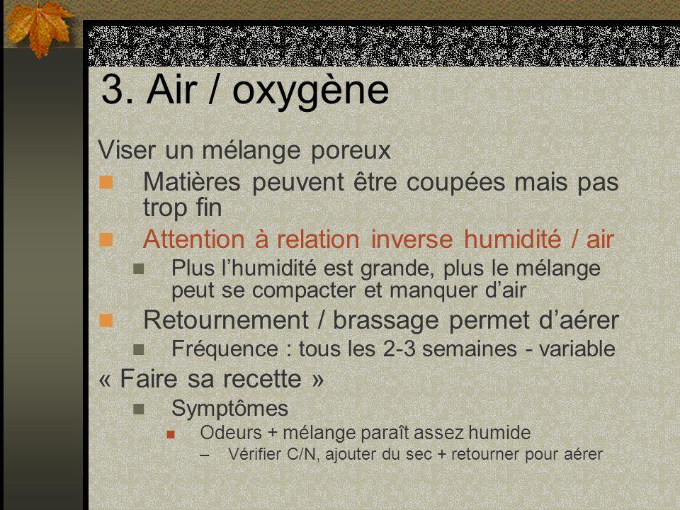 3. Air / oxygène Viser un mélange poreux Matières peuvent être coupées mais pas trop fin Attention à relation inverse humidité / air Plus lhumidité es
