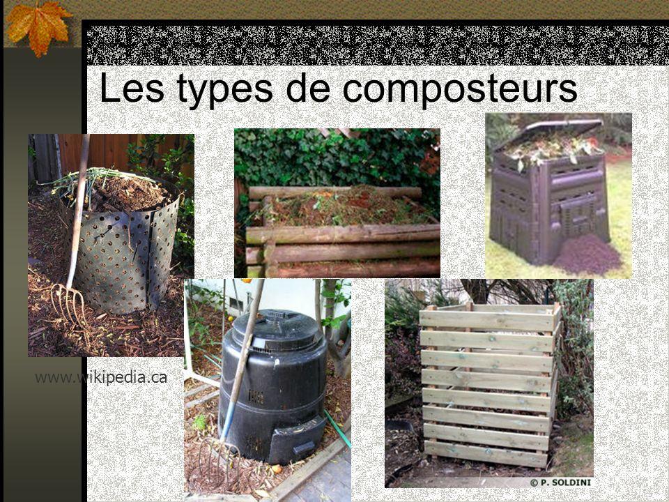 Les types de composteurs www.wikipedia.ca