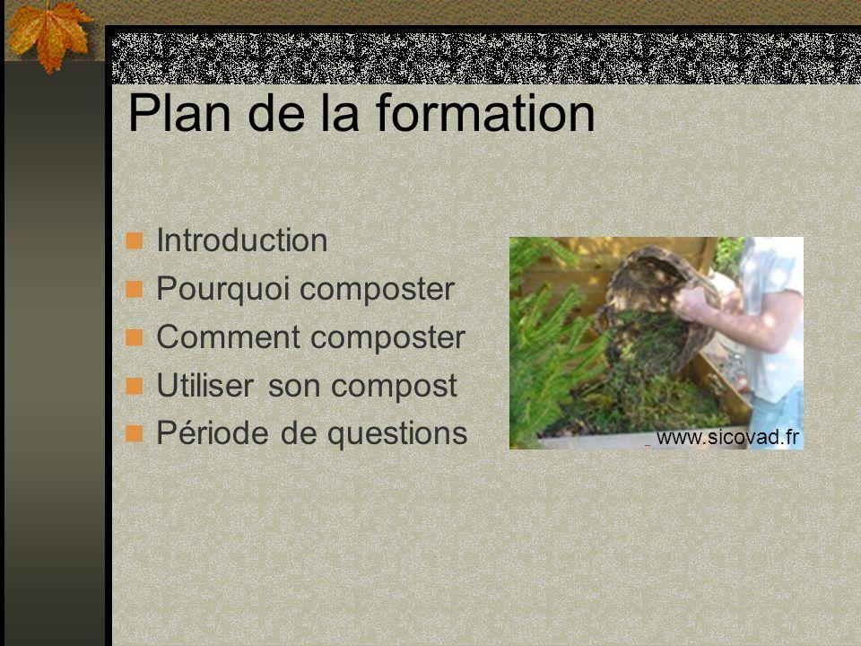 Plan de la formation Introduction Pourquoi composter Comment composter Utiliser son compost Période de questions www.sicovad.fr