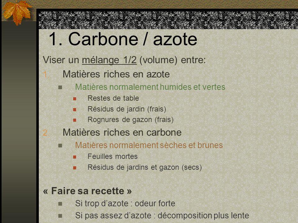 1. Carbone / azote Viser un mélange 1/2 (volume) entre: 1. Matières riches en azote Matières normalement humides et vertes Restes de table Résidus de