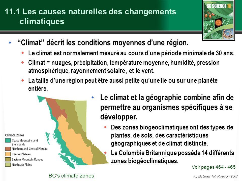(c) McGraw Hill Ryerson 2007 11.1 Les causes naturelles des changements climatiques Climat décrit les conditions moyennes dune région. Le climat est n