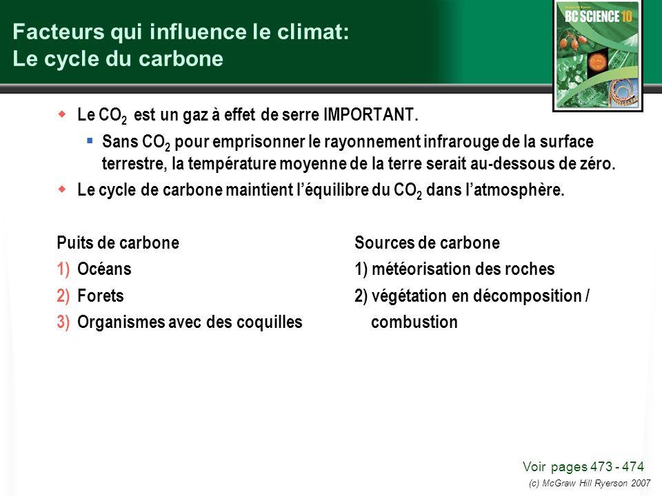 Facteurs qui influence le climat: Le cycle du carbone Le CO 2 est un gaz à effet de serre IMPORTANT. Sans CO 2 pour emprisonner le rayonnement infraro