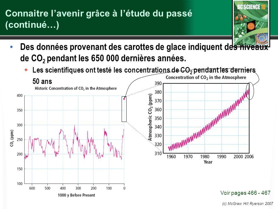 (c) McGraw Hill Ryerson 2007 Connaitre lavenir gr â ce à létude du passé (continué…) Des données provenant des carottes de glace indiquent des niveaux