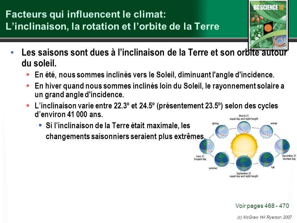 (c) McGraw Hill Ryerson 2007 Facteurs qui influencent le climat: Linclinaison, la rotation et lorbite de la Terre Les saisons sont dues à linclinaison