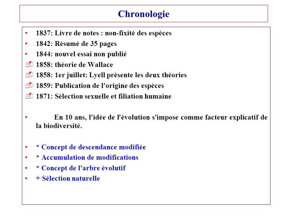 Chronologie 1837: Livre de notes : non-fixité des espèces 1842: Résumé de 35 pages 1844: nouvel essai non publié -1858: théorie de Wallace -1858: 1er