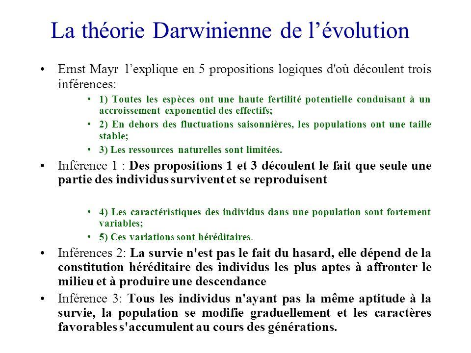 La théorie Darwinienne de lévolution Ernst Mayr lexplique en 5 propositions logiques d'où découlent trois inférences: 1) Toutes les espèces ont une ha
