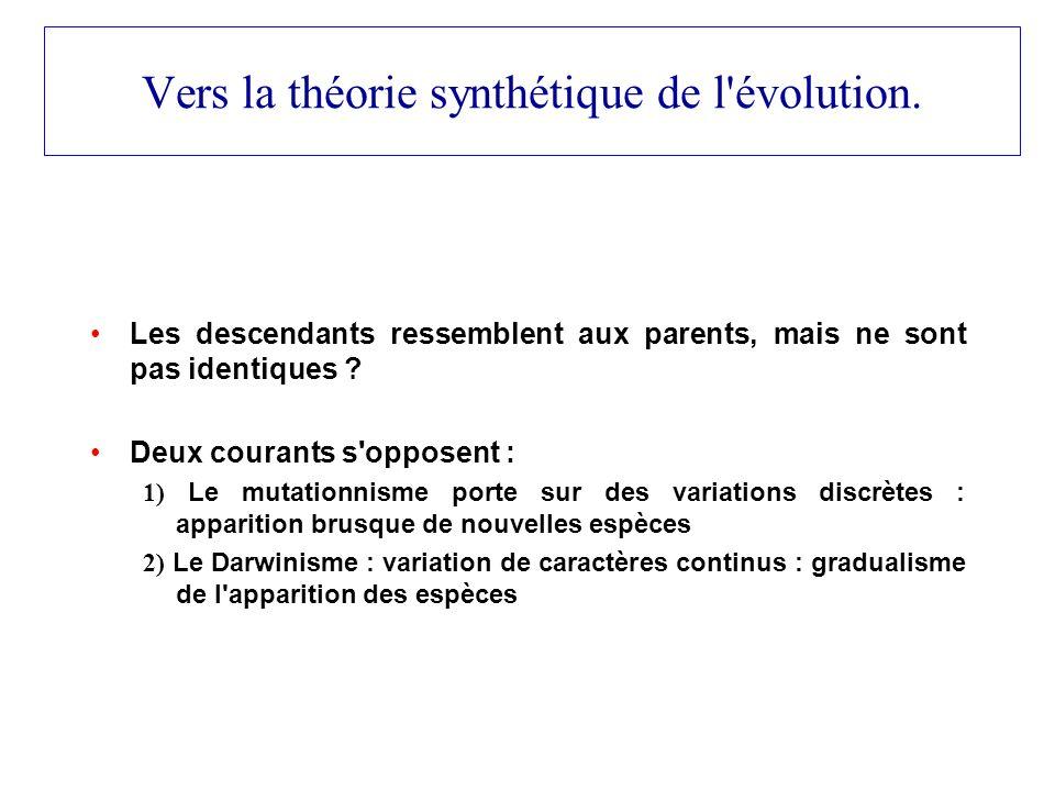 Vers la théorie synthétique de l'évolution. Les descendants ressemblent aux parents, mais ne sont pas identiques ? Deux courants s'opposent : 1) Le mu