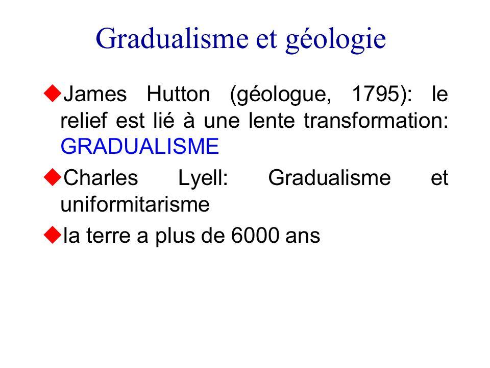 Gradualisme et géologie James Hutton (géologue, 1795): le relief est lié à une lente transformation: GRADUALISME Charles Lyell: Gradualisme et uniform