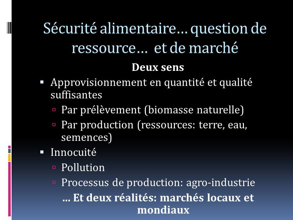 Sécurité alimentaire… question de ressource… et de marché Deux sens Approvisionnement en quantité et qualité suffisantes Par prélèvement (biomasse naturelle) Par production (ressources: terre, eau, semences) Innocuité Pollution Processus de production: agro-industrie … Et deux réalités: marchés locaux et mondiaux