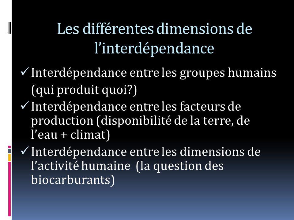 Les différentes dimensions de linterdépendance Interdépendance entre les groupes humains (qui produit quoi ) Interdépendance entre les facteurs de production (disponibilité de la terre, de leau + climat) Interdépendance entre les dimensions de lactivité humaine (la question des biocarburants)