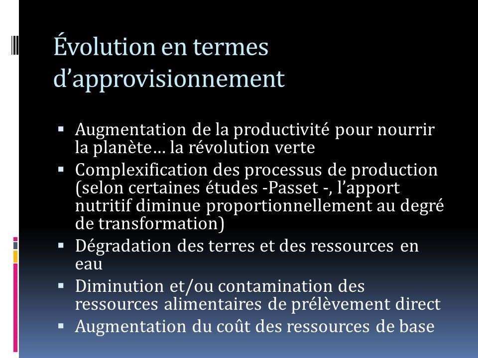 Évolution en termes dapprovisionnement Augmentation de la productivité pour nourrir la planète… la révolution verte Complexification des processus de