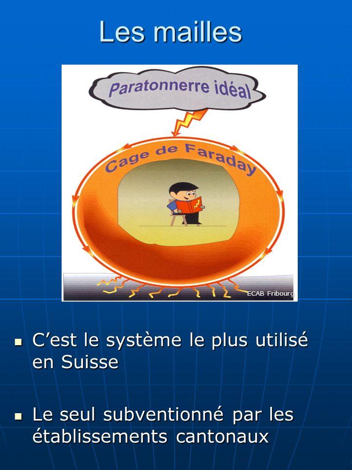 Les mailles ECAB Fribourg Cest le système le plus utilisé en Suisse Cest le système le plus utilisé en Suisse Le seul subventionné par les établisseme
