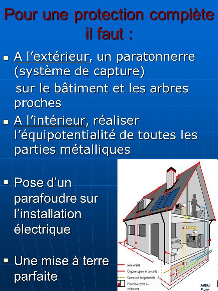 Pour une protection complète il faut : A lextérieur, un paratonnerre (système de capture) A lextérieur, un paratonnerre (système de capture) sur le bâ