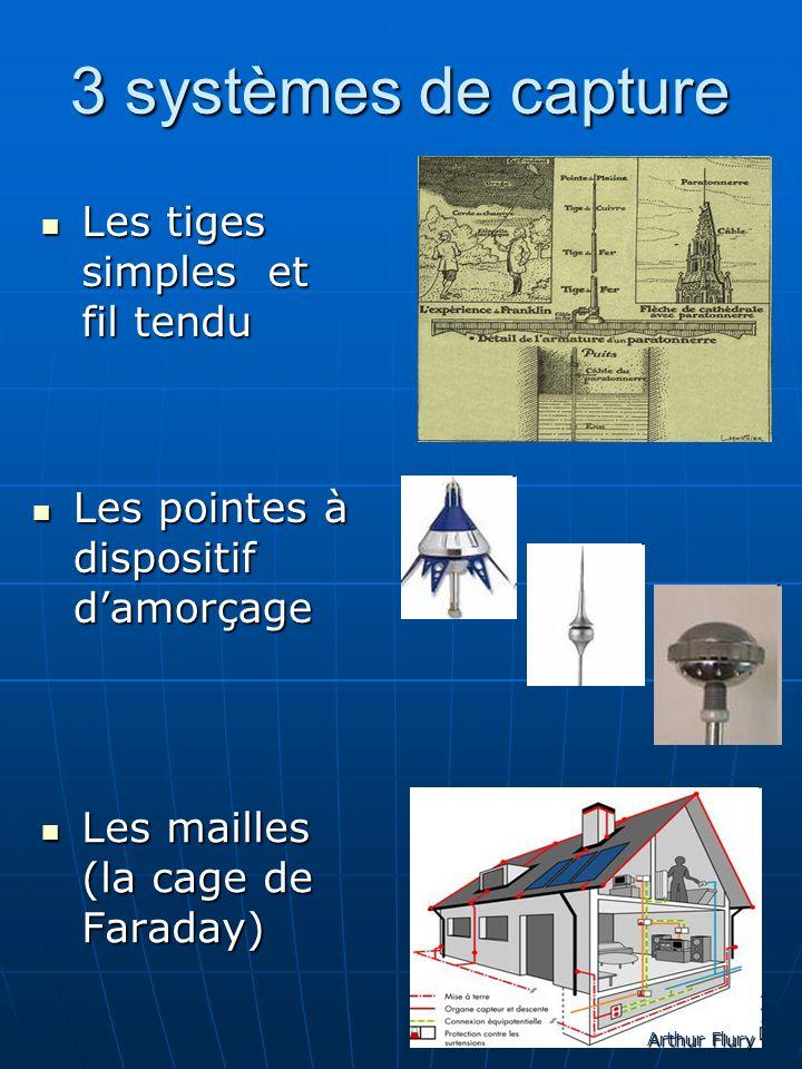 3 systèmes de capture Les mailles (la cage de Faraday) Les mailles (la cage de Faraday) Les tiges simples et fil tendu Les tiges simples et fil tendu