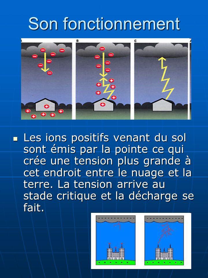 Son fonctionnement Les ions positifs venant du sol sont émis par la pointe ce qui crée une tension plus grande à cet endroit entre le nuage et la terr