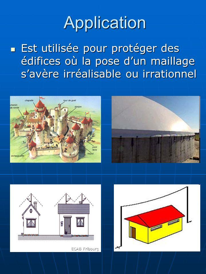 Application Est utilisée pour protéger des édifices où la pose dun maillage savère irréalisable ou irrationnel Est utilisée pour protéger des édifices